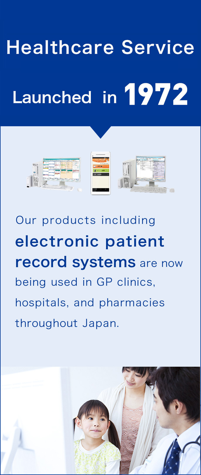 Healthcare Service, Launched  in 1972. Our products including electronic patient record systems are now being used in GP clinics, hospitals, and pharmacies throughout Japan.