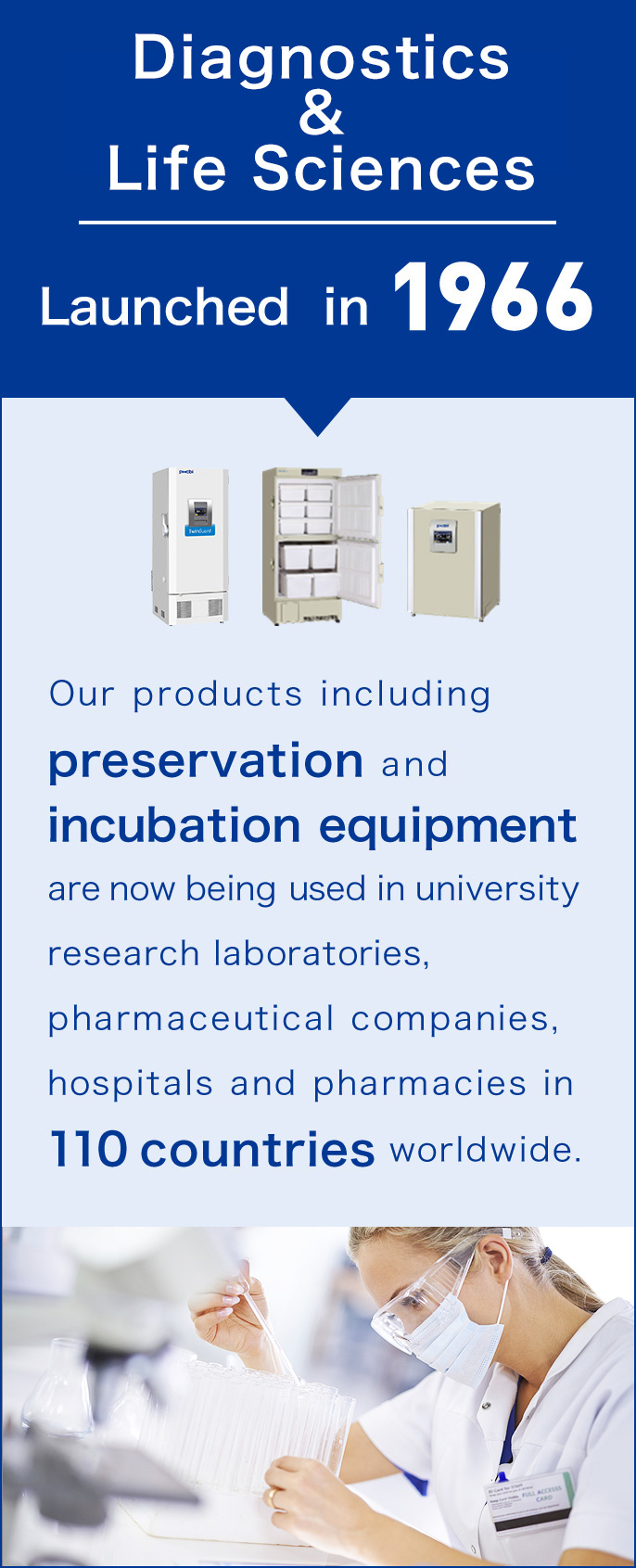 Diagnostics & Life Sciences, Launched  in 1966. Our products including preservation and incubation equipment are now being used in university research laboratories, pharmaceutical companies, hospitals and pharmacies in 110 countries worldwide.